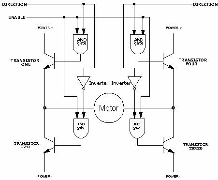 elevator wiring schematic with Lift Electronics on Relay Logic And Wiring Diagram Symbols moreover Architectural Wiring Diagram also Maintenance Theory How Do Motors Work as well Key Fob Wiring Diagram Valid Key To Wiring Diagram New Key Elevator Wiring Schematic Elevator as well Wiring Diagram For Electric Ke Controller.