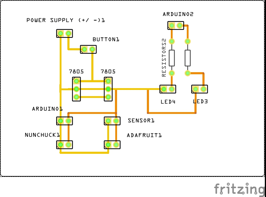 diagram of a wiimote gamecube controller diagram elsavadorla