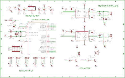 Eagle PCB design notes